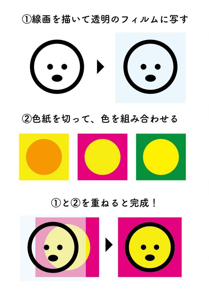 making-01
